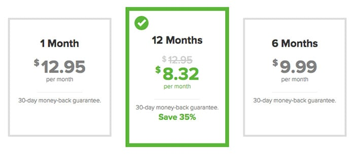 Express VPN pricing and plans