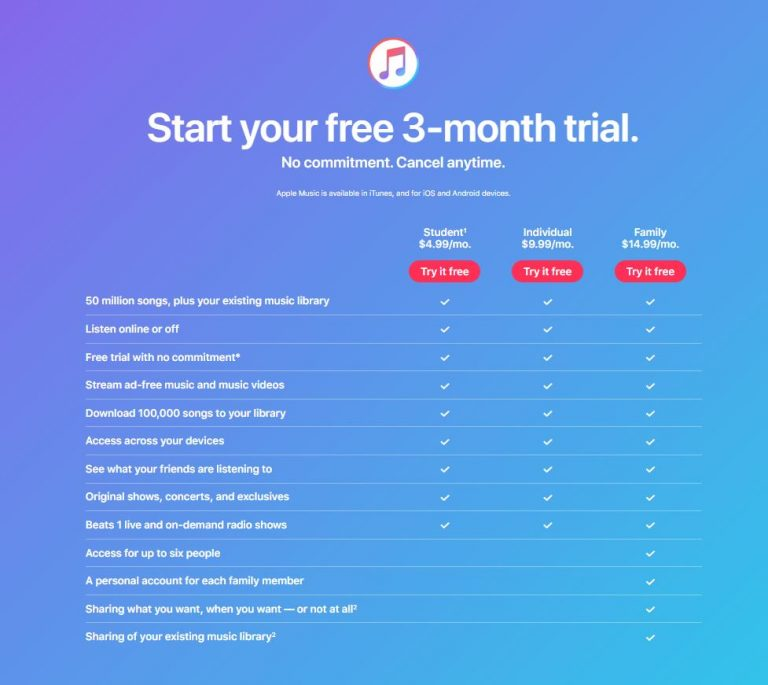 Apple Music 3-month free trial