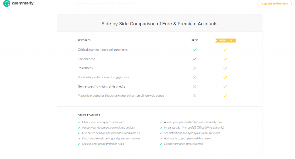 Grammarly free and premium comparison